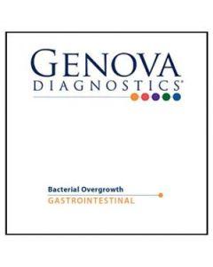 Genova Lab Small Intestine Bacterial Overgrowth SIBO Breath Test